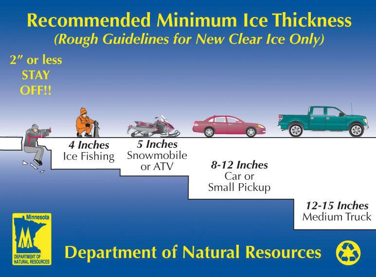 2018 2 Stay Safe Ice