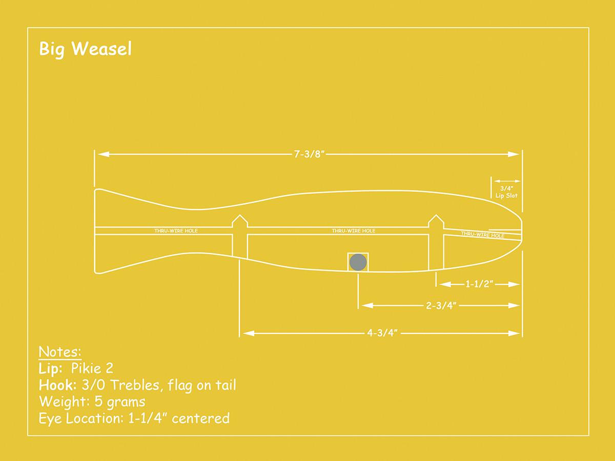2018 3 The Big Weasel Weasel Diagram