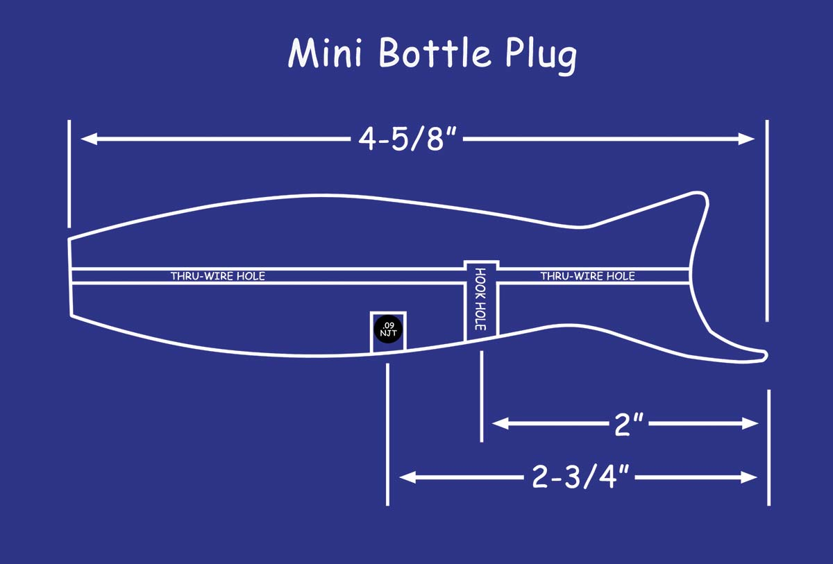 BOTTLE BLUEPRINT